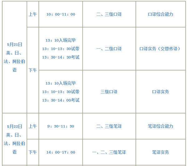 2016年度翻译资格考试口、笔译考试时间安排